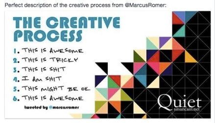The Creative Process graphic
